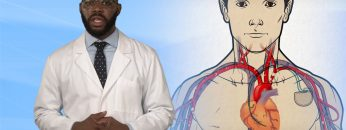 Cardiac Resynchronization therapy-Biventricular Pacemaker (CRT)