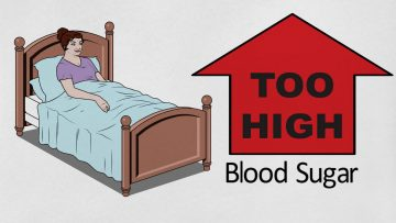 Is My Blood Sugar Too High?