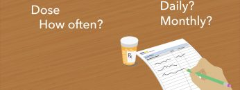 Preparing for the Hospital- List of Medications
