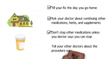 Taking Your Medications (MUMH)