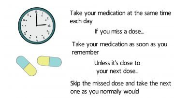 Taking Your Medications (MWHC)