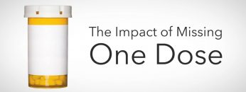 The Impact of Missing One Dose